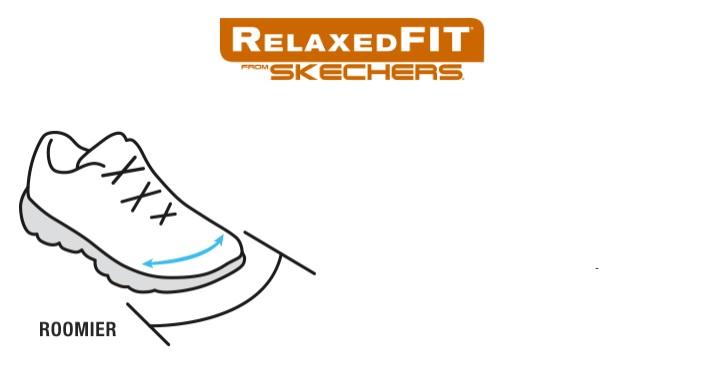 Skechers ayakkabı kalıpları dar mı