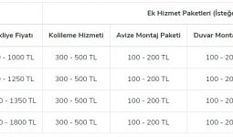 İstanbul evden eve nakliyat fiyatları